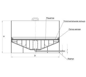 Нутч-фильтр из полипропилена, с нулевым объемом приемника фильтрата:, объем приемника суспензии 0,15